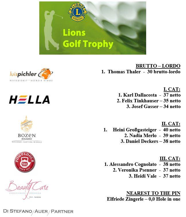 Lions-Premiati-2015