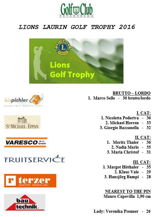 2016-Lions-Laurin-Premiati