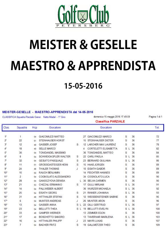 Meister-Geselle-Ergebnisse
