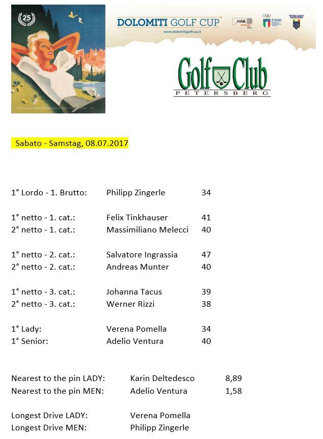 Dolomiti-Golf-Cup-premiati