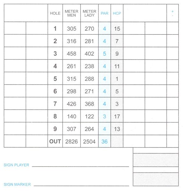 Scorecard1 9 - Score