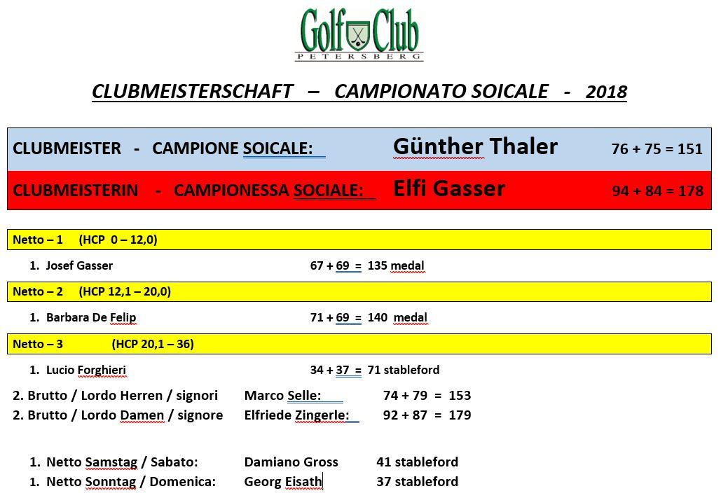 CLUBMEISTERSCHAFT - CAMPIONATO SOCIALE Clubmeister 2018