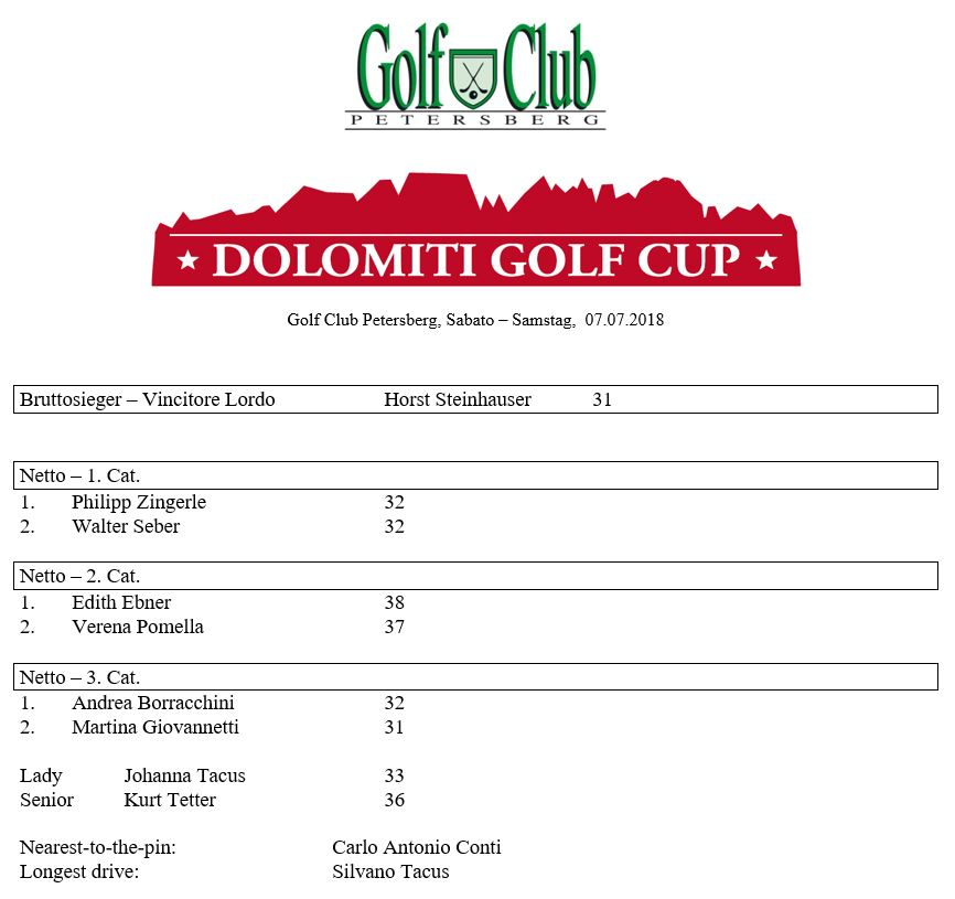 DOLOMITI GOLF CUP Dolomiti Golf Cup pemiati