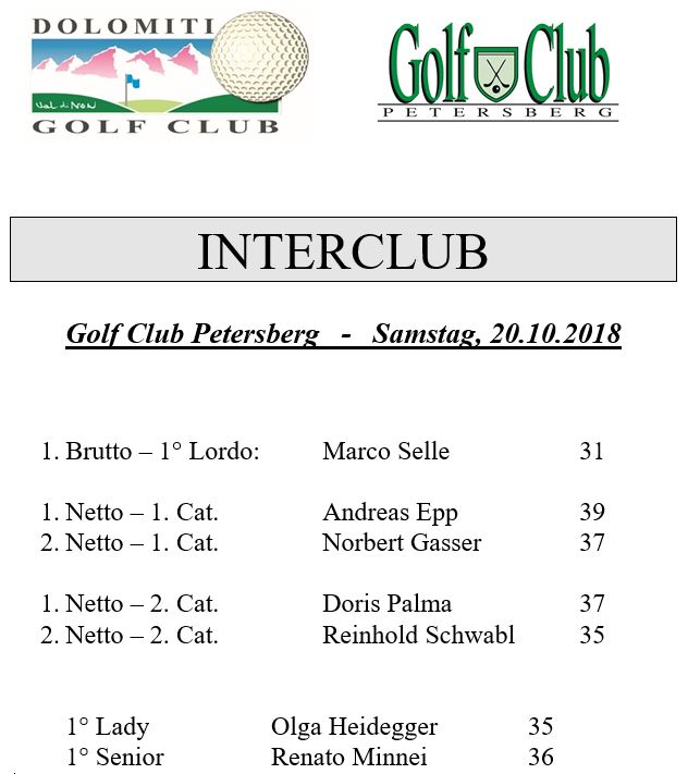 INTERCLUB GC PETERSBERG - GC DOLOMITI Interclub premiati