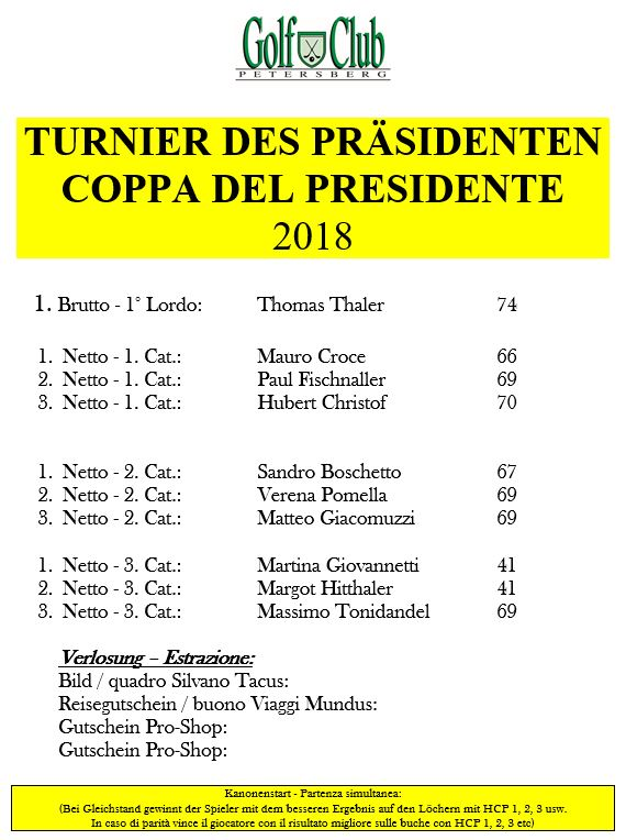PRESIDENT'S CUP 2018 President Cup 2018 premiati