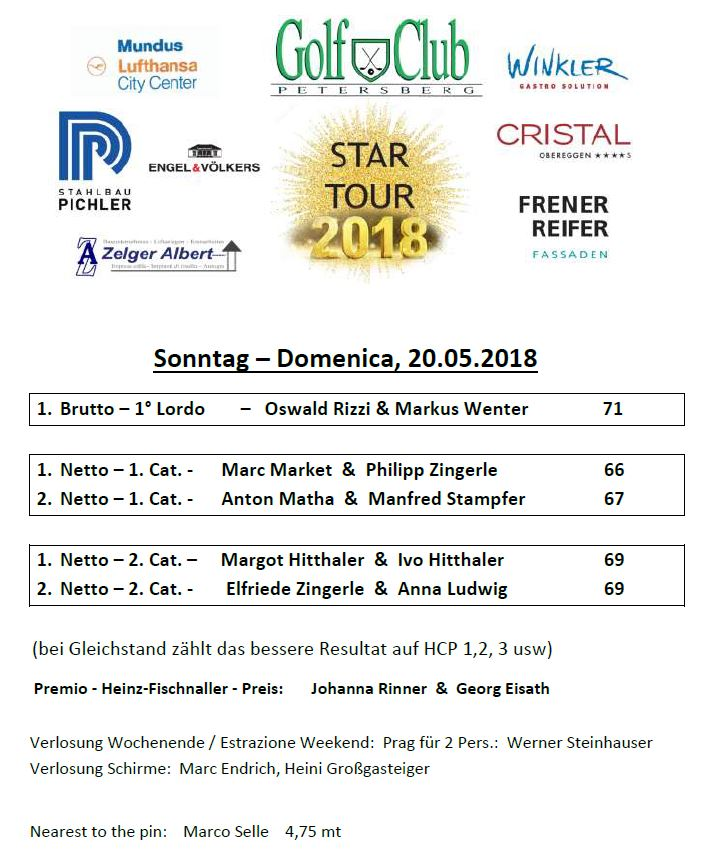 STAR TOUR - The second Star Tour 2 Premiati