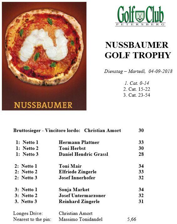 NUSSBAUMER GOLF TROPHY Nussbaumer premiati