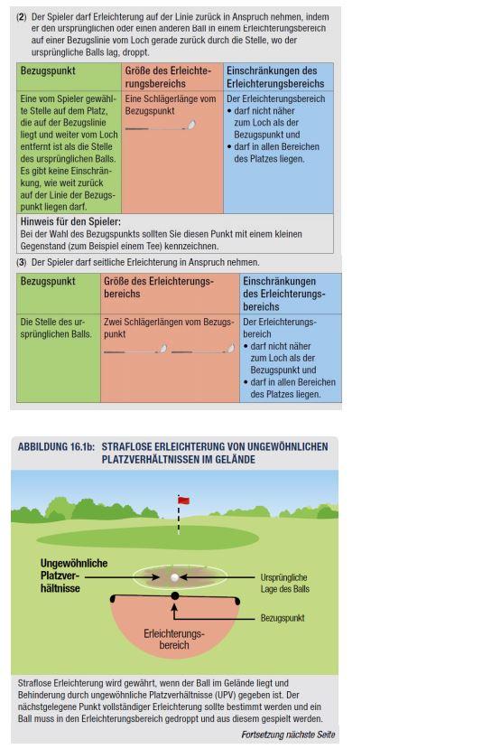 Regelaenderungen 2019 5 - Regeln und Platzregeln - -