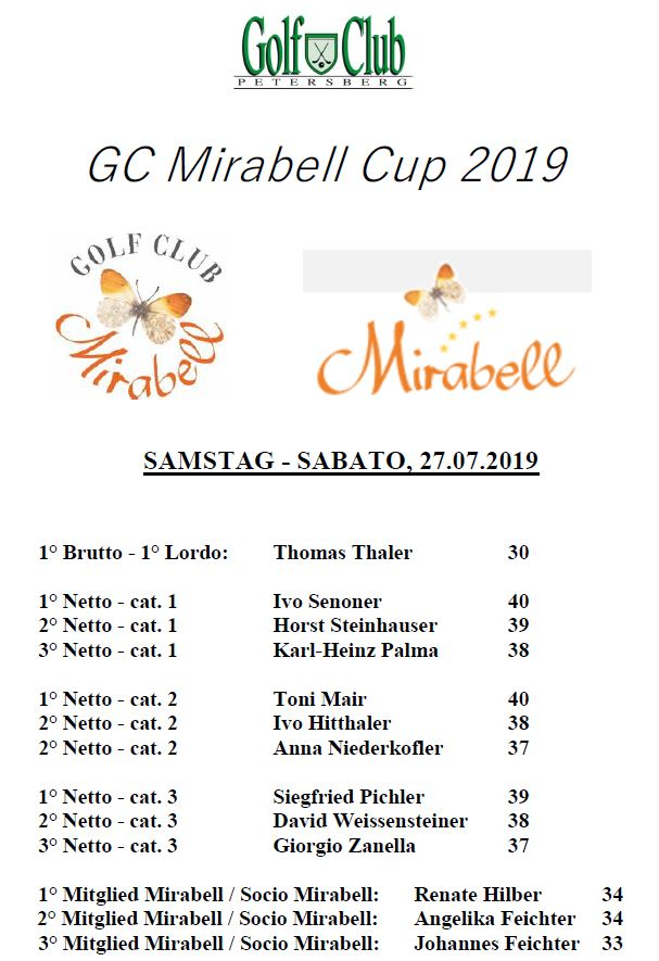 MIRABELL GOLF TROPHY Mirabell premiati