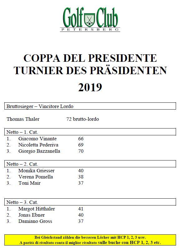 TURNIER DES PRÄSIDENTEN - COPPA DEL PRESIDENTE President Cup 2019