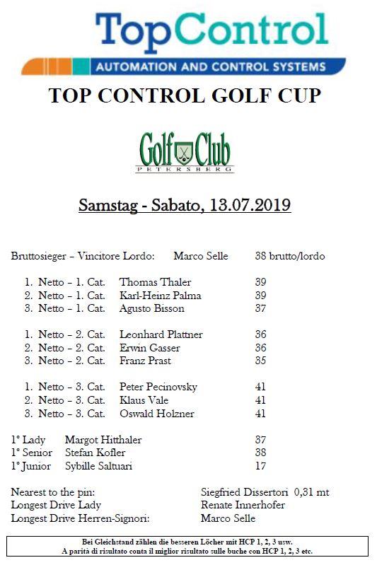 TOP CONTROL GOLF TROPHY Top Control 2019 premiati