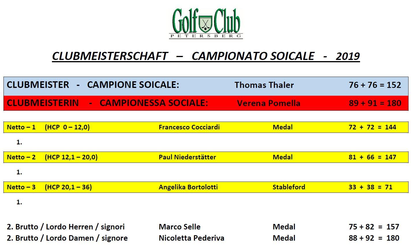 CLUBMEISTERSCHAFT - CAMPIONATO SOCIALE Clubmeister 2019