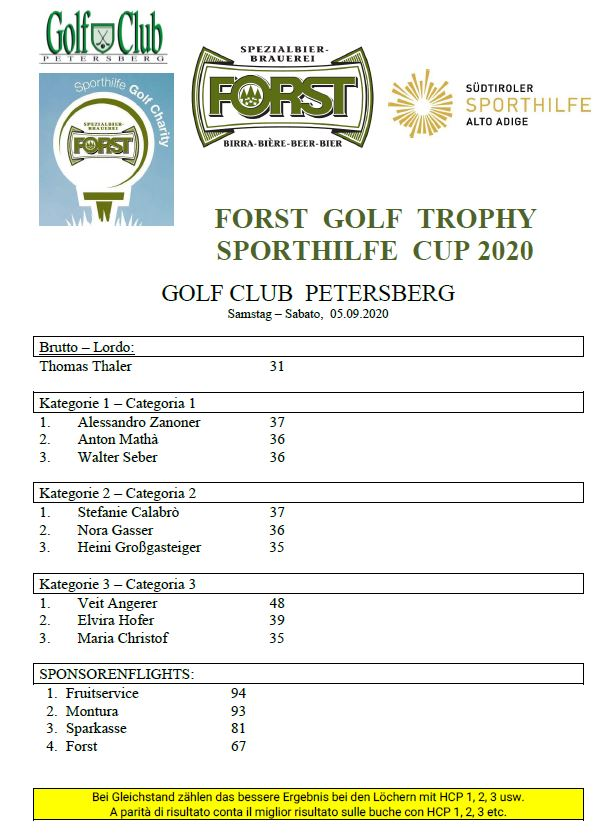 FORST GOLF TROPHY - SPORTHILFE CUP Forst Sporthilfe Premiati