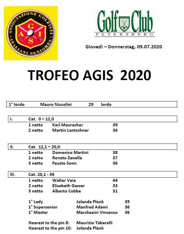 AGIS GOLF TROPHY - TROFEO INTERREGIONALE AGIS Premiati