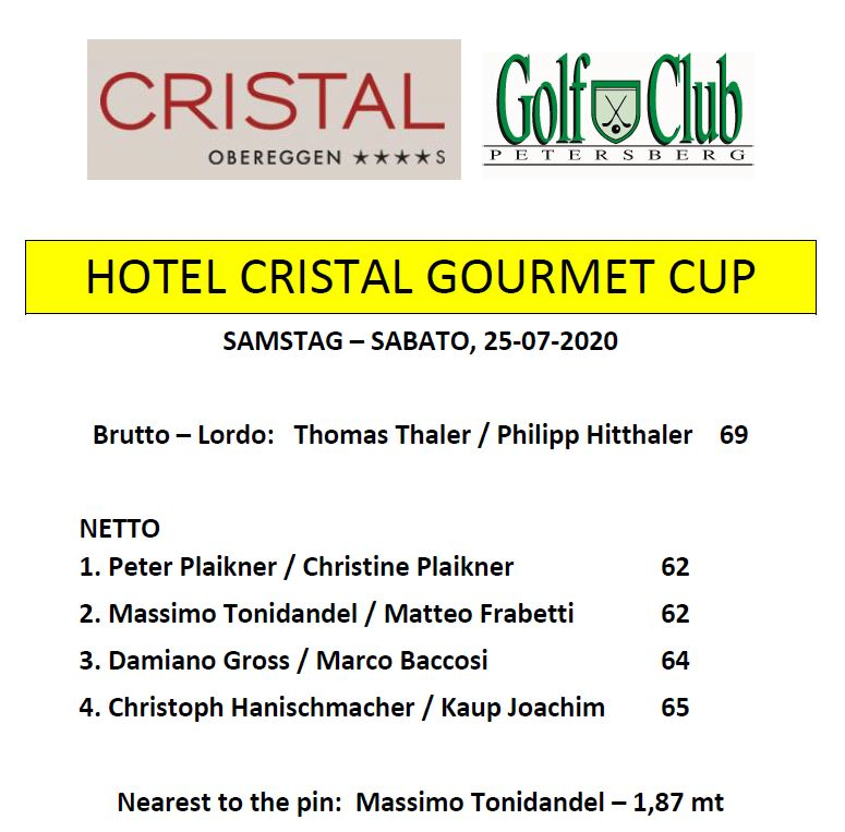 THE CHEFS ON THE GREEN - HOTEL CRISTAL GOURMET CUP Gourmet Cup premiati