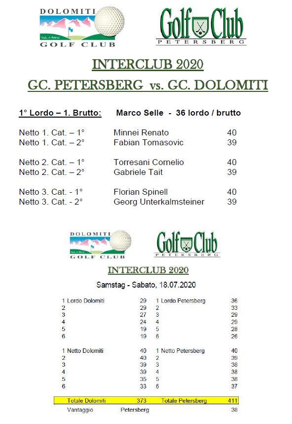 INTERCLUB PETERSBERG / DOLOMITI Interclub Premiati