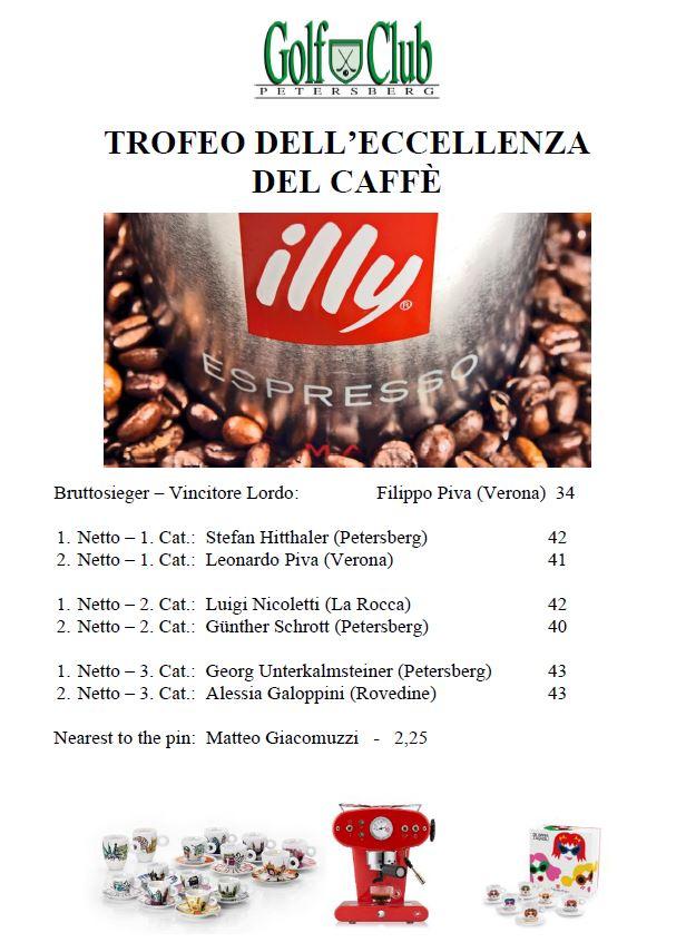 TROFEO DELL'ECCELLENZA DEL CAFFE Cafe premiati