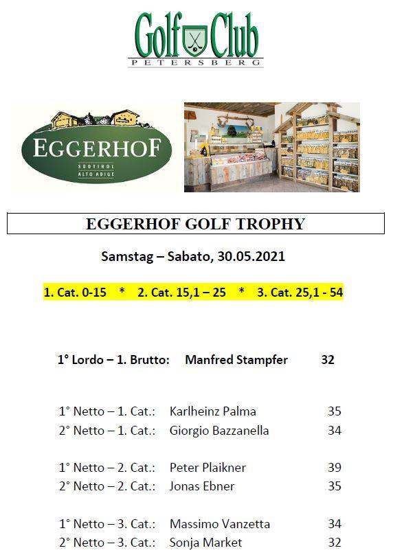 EGGERHOF GOLF TROPHY Eggerhof Golf Cup premiati