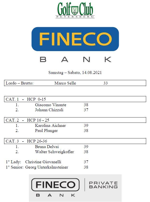 FINECO GOLF TROPHY FINECO premiati 2021