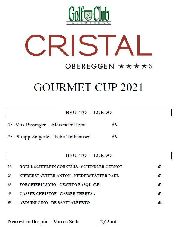 HOTEL CRISTAL GOURMET CUP 2021 Cristal Premiati